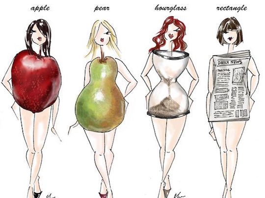 Body Types: Dressing the Female Form